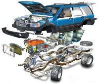 Automobile industry parts